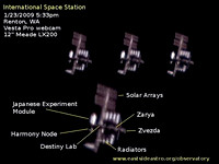 ISS with full solar panels