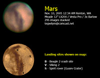 Mars from 2005